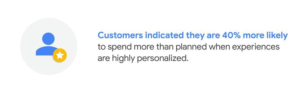 hyper-personalization Google survey