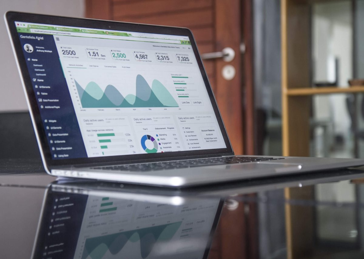 B2B marketing metrics dashboard